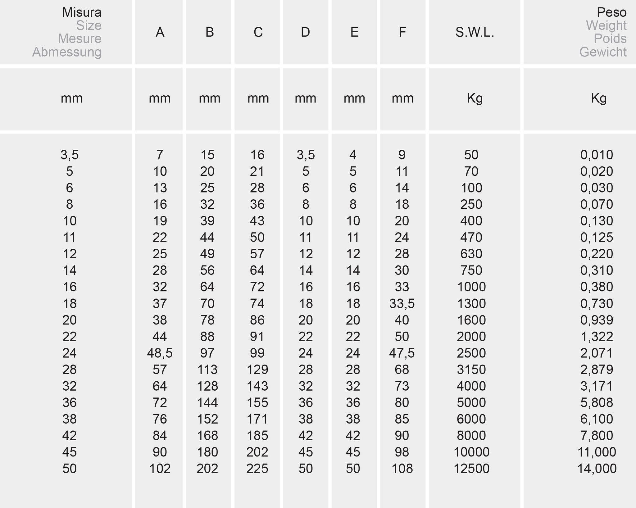 Grillo diritto mm  5 zincato tipo commerciale