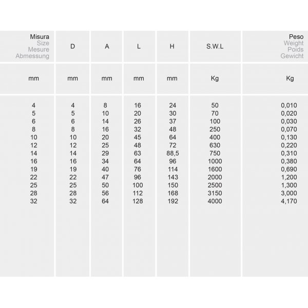Grillo diritto inox A2 mm  8
