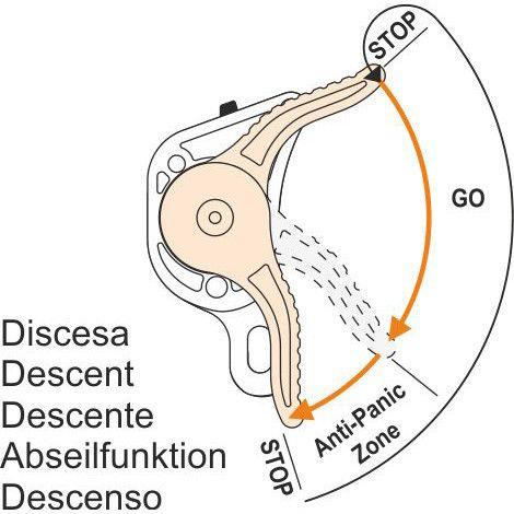 GIANT  - Discensore