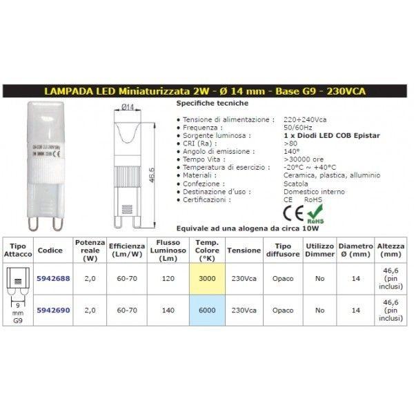 Mod. G9 Miniatura LED 2W