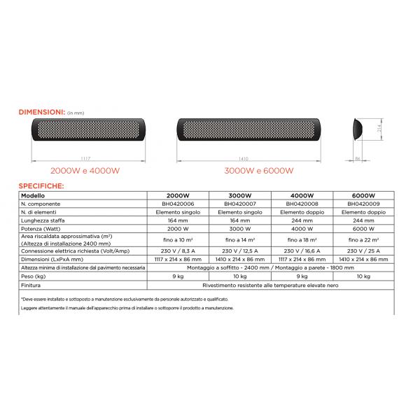Stufa Tungsteno Elettrica 6000W
